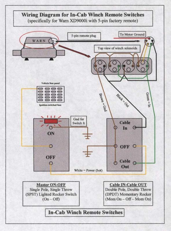 5pin winch wiring in cab help Pirate4x4Com 4x4 and OffRoad – Lighted Momentary Switch Wiring Diagram