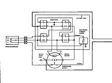 badland 5000 winch wiring diagram badland discover your wiring winches rebuilding parts information diagrams testing sites